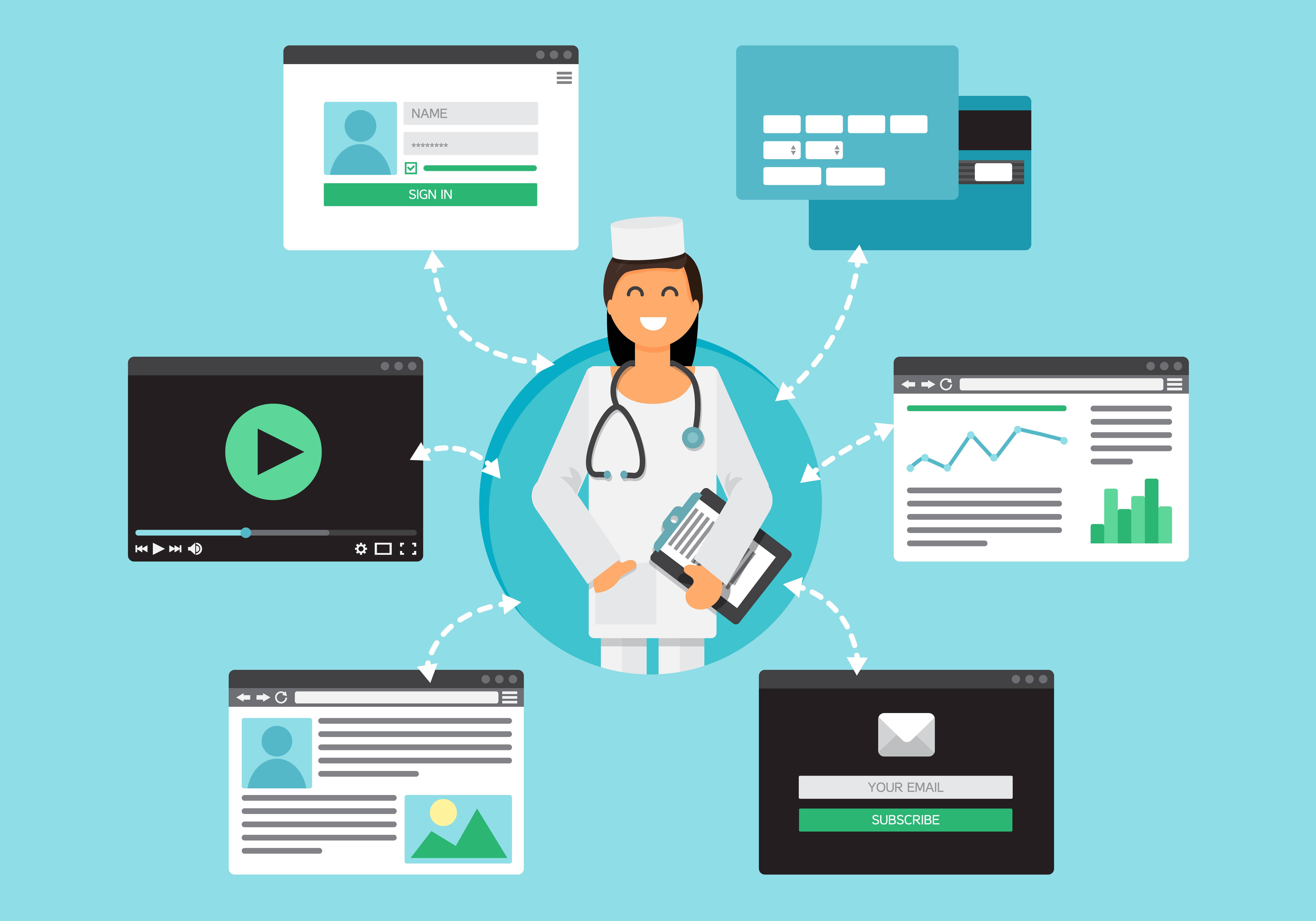 Pequeña Guía de Posicionamiento para una Web Médica