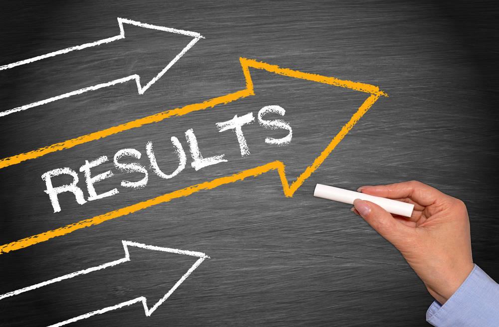 Como mejorar los resultados de tu empresa